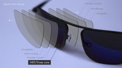 آشنایی با پوششهای محافظ عینک آفتابی [اینفوگرافیک]